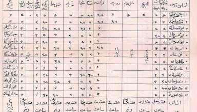 کارنامه احمد شاه قاجار